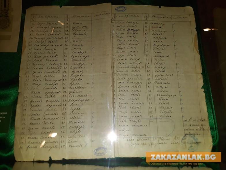 За първи път в Казанлък уникални документи за Хаджи Димитровите четници