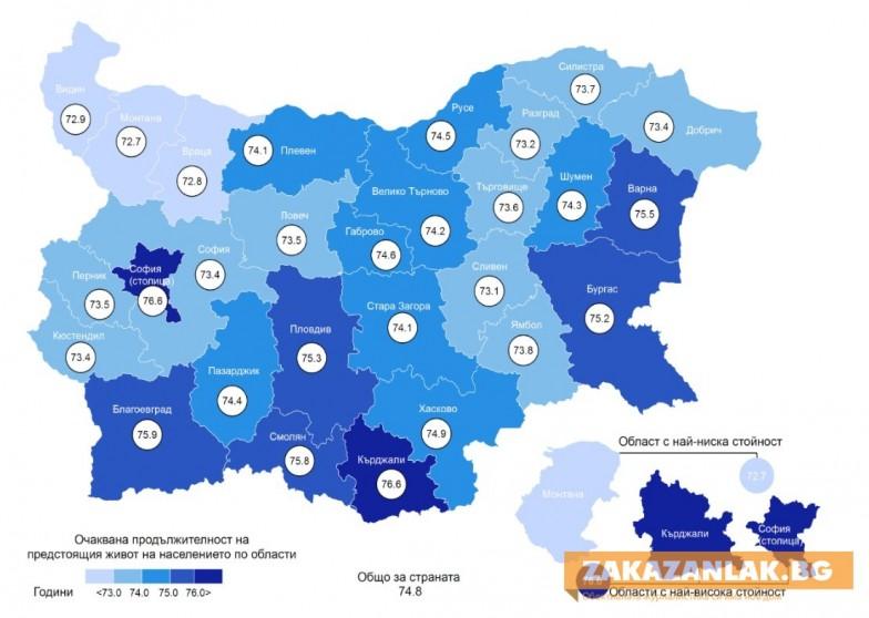 Най-дълго живеят в София и Кърджали