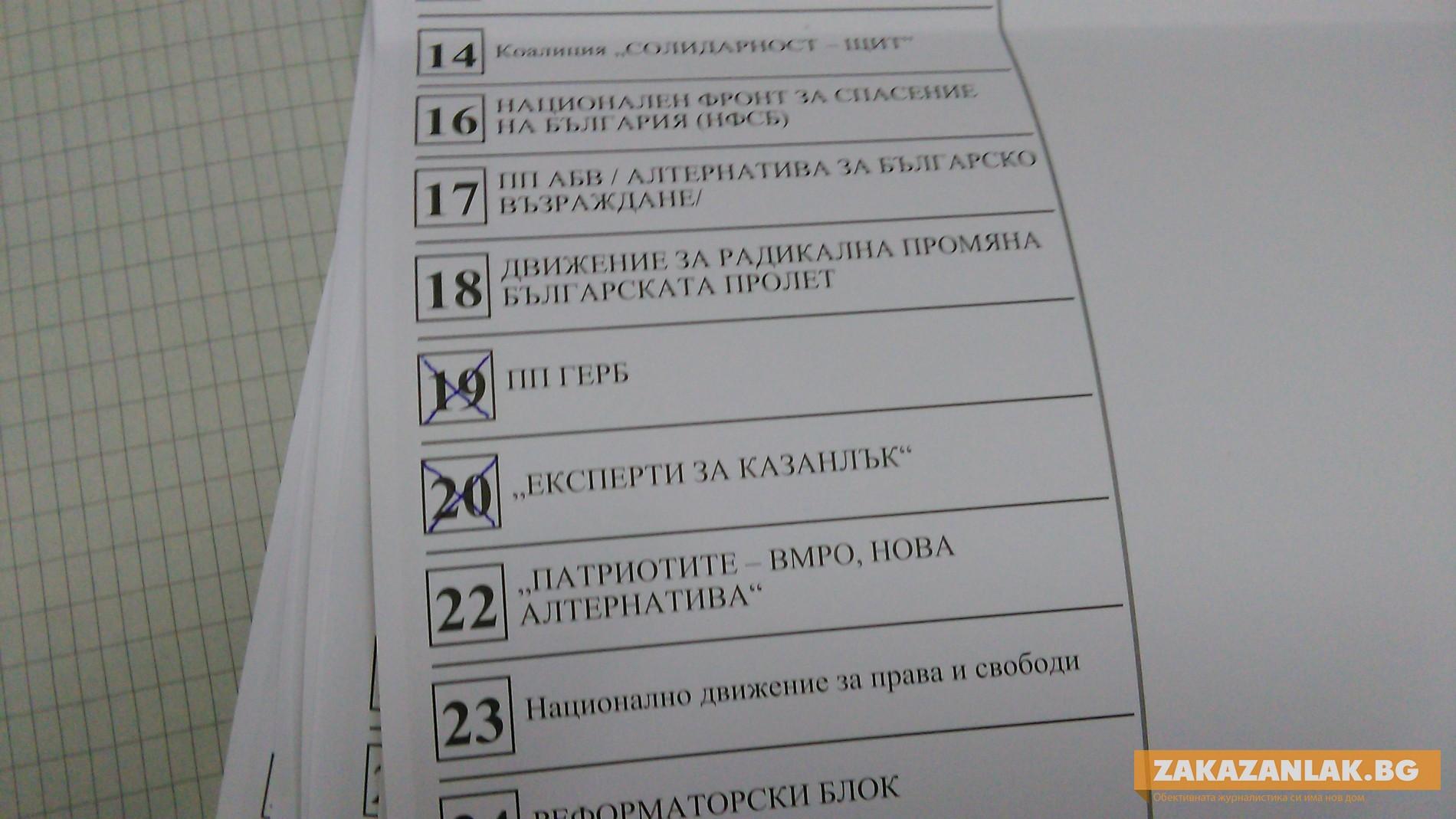 Недействителните бюлетини от местния вот стигат за 5 мандата