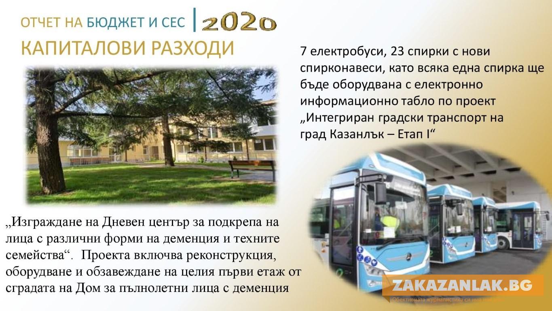 Общинската Капиталова програма за 2020 г. – основно с външно финансиране